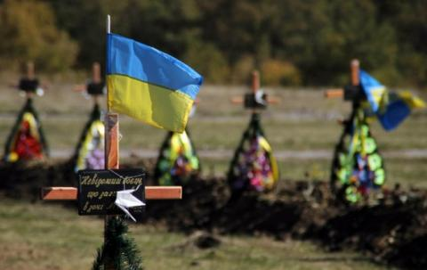 One Ukrainian serviceman killed, two wounded in ATO zone in last 24 hours