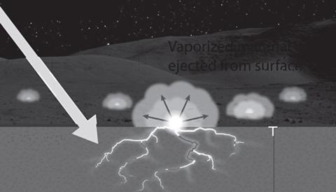 Lightning Bolts May Be Battering the Moon's Surface