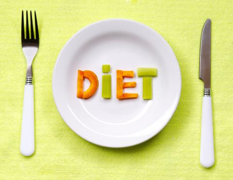 Fad-Free diet: 7 Day Meal Plan
