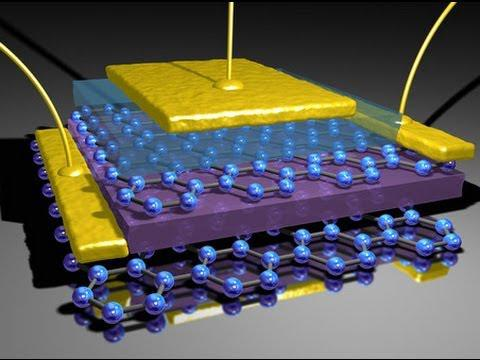 Star-spangled find may lead to advanced electronics