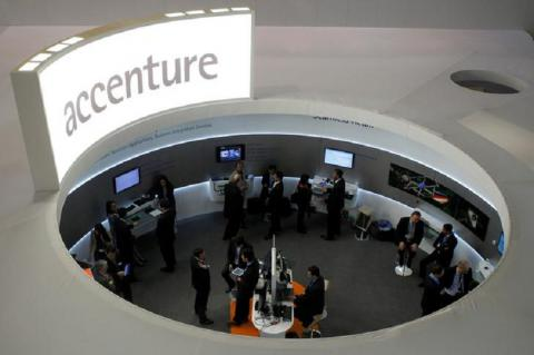 Accenture: AI to become main way banks interact with customers within three years