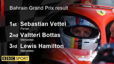 Bahrain GP: Vettel wins as mechanic run over and Lewis Hamilton overtakes three cars