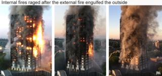 The terrible speed the Grenfell fire spread