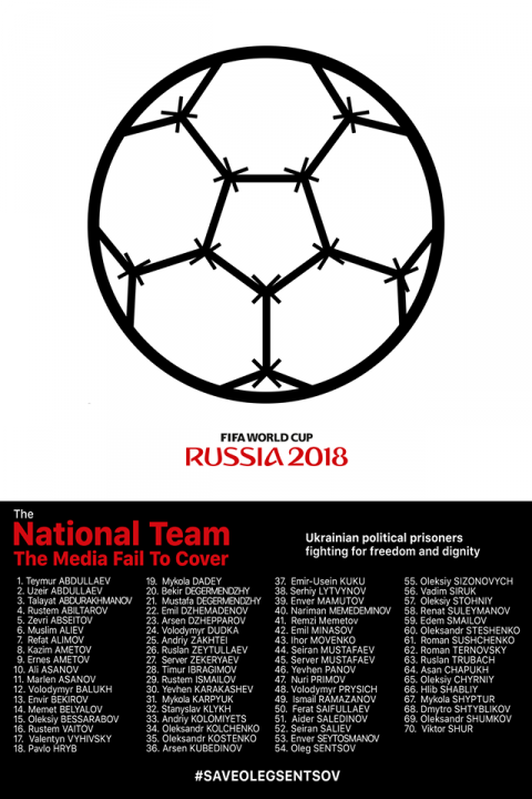 Third stage of campaign in support of Sentsov starts at beginning of World Cup in Russia