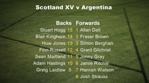 Russell in the centres as Scotland make eight changes for Argentina