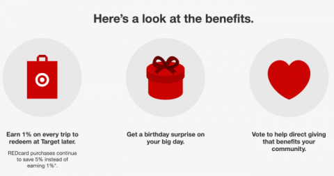 Target expands its 1 percent back loyalty program, Target Circle, to more U.S. markets
