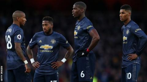 Loss to Arsenal is lowest moment - Solskjaer