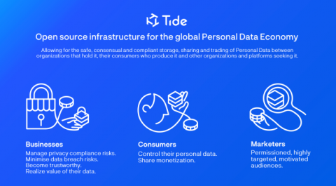 Tide Foundation gives consumers full control of personal data on blockchain