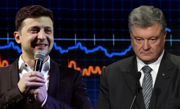 Zelensky gets 73% of votes, Poroshenko – 25,5%, – National exit poll final results