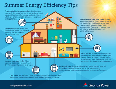Georgia Power's energy efficiency programs save customers money and help reduce impact of summer heat